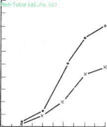 Высокое кровяное давление (гипертония), Распространенные болезни, Медицинская литература, Медицинский справочник